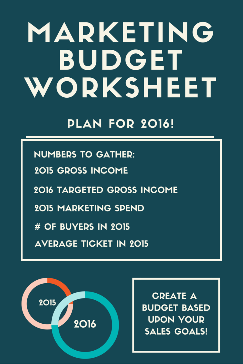 Have you set your marketing budget for 2016? We have simplified the process  for you!